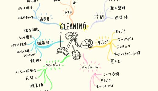 【マインドマップの活用法】掃除の計画表